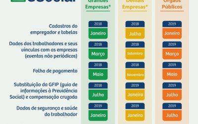 Cronograma de implantação do eSocial